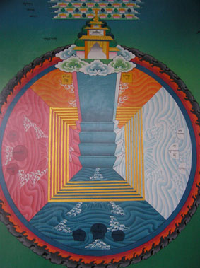 mount-meru-thangka-painting