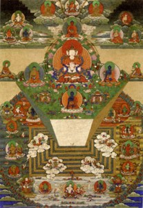 mt-meru-buddhist-universe-bhutan-19thC